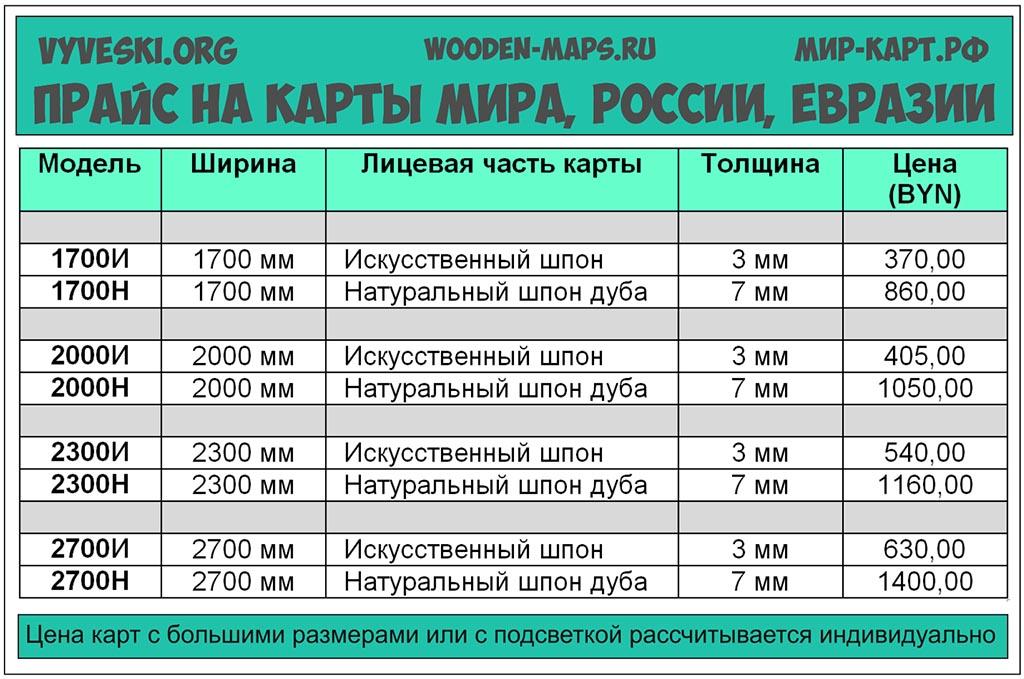 Прайс в белорусских рублях